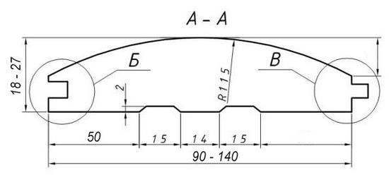 Блок Хаус размеры профиль