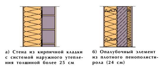 Эффективная толщина пенополистирола при утеплении стен в разных регионах 3
