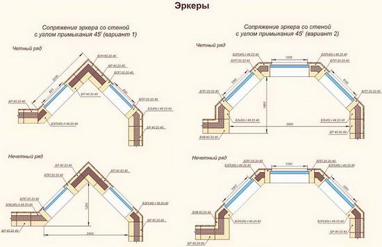 Эркеры - разновидности и типы конструкций в частном строительстве 3