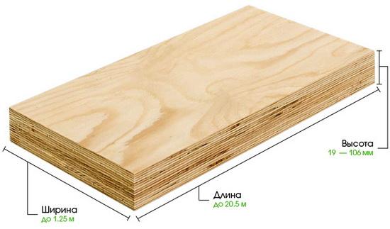 Реальная стоимость дома из клееного бруса - обсчитываем материал на дом 3