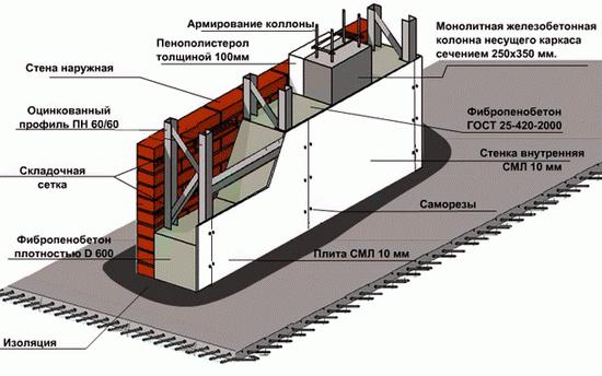 Стекломагниевый лист на фасаде 5