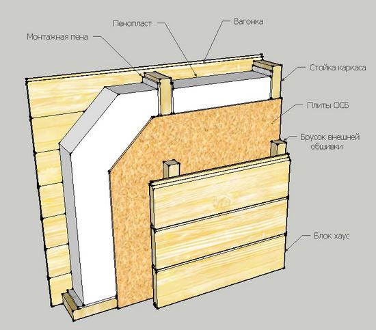 Толщина стен каркасного дома для зимнего проживания - схемы 10