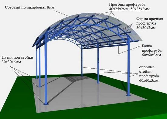 Как можно сделать из поликарбоната навес над крыльцом дома 3
