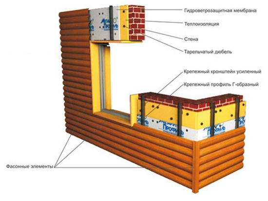 Металлический блок хаус монтаж