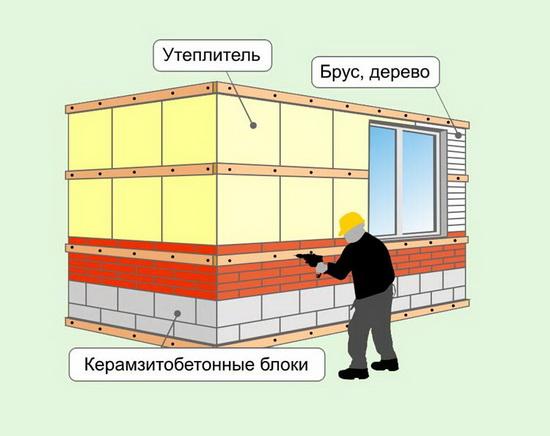 Фасадные панели для отделки наружных стен - что это и как монтировать 3