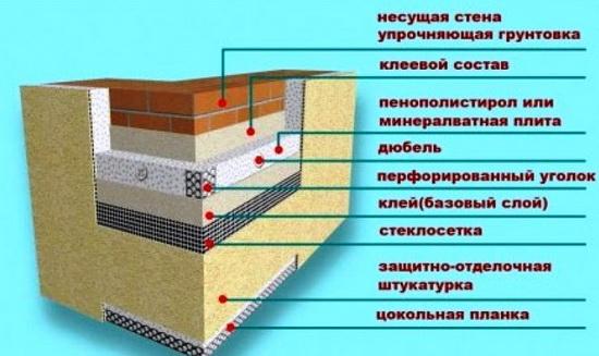Наружное утепление внешних стен 5