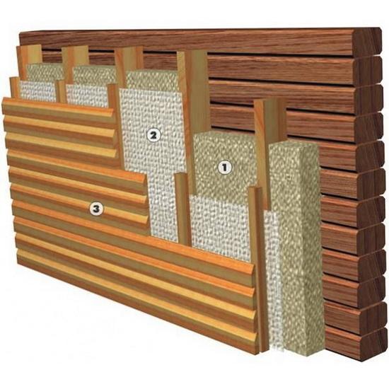 Утепление пенополистиролом стен деревянного дома снаружи 3