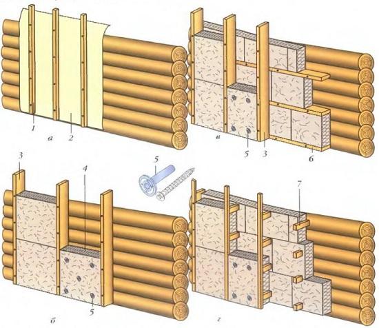 Как можно утеплять деревянный дом изнутри и снаружи 4