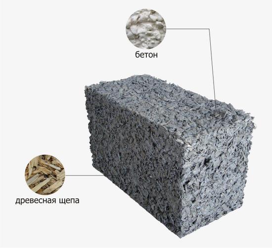 Арболит - состав, пропорции при самостоятельном изготовлении блоков 4