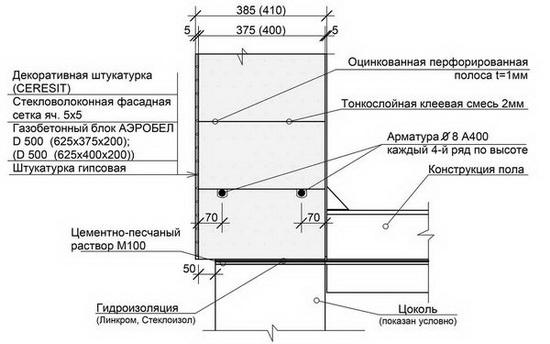Калькулятор строительства дома из газобетона - считаем нашу стройку 4