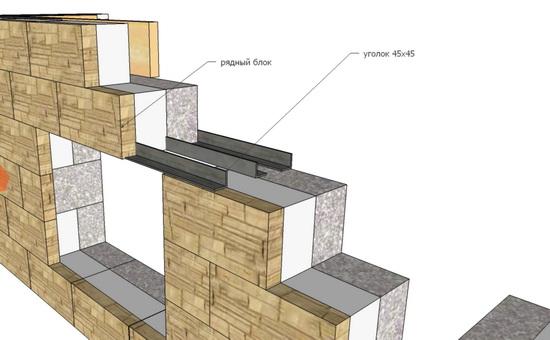 Перемычки для газобетонных блоков на частный дом - виды и характеристики 4