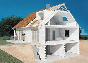 Реальная стоимость кладки газобетона за куб - считаем смету возведения стен 1