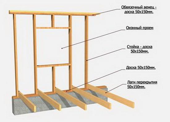Конструкция каркасного дома – схемы узлов 3