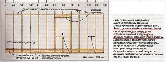 Толщина стен каркасного дома для зимнего проживания - схемы 8