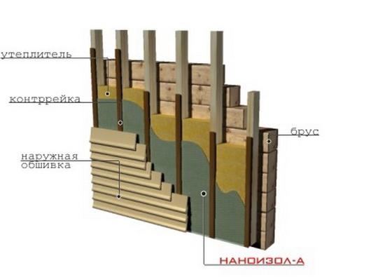 Толщина стен каркасного дома для зимнего проживания - схемы 9